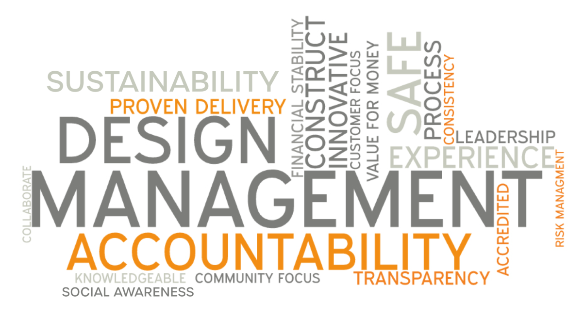 Word-Cloud_update_2020_Sustainability